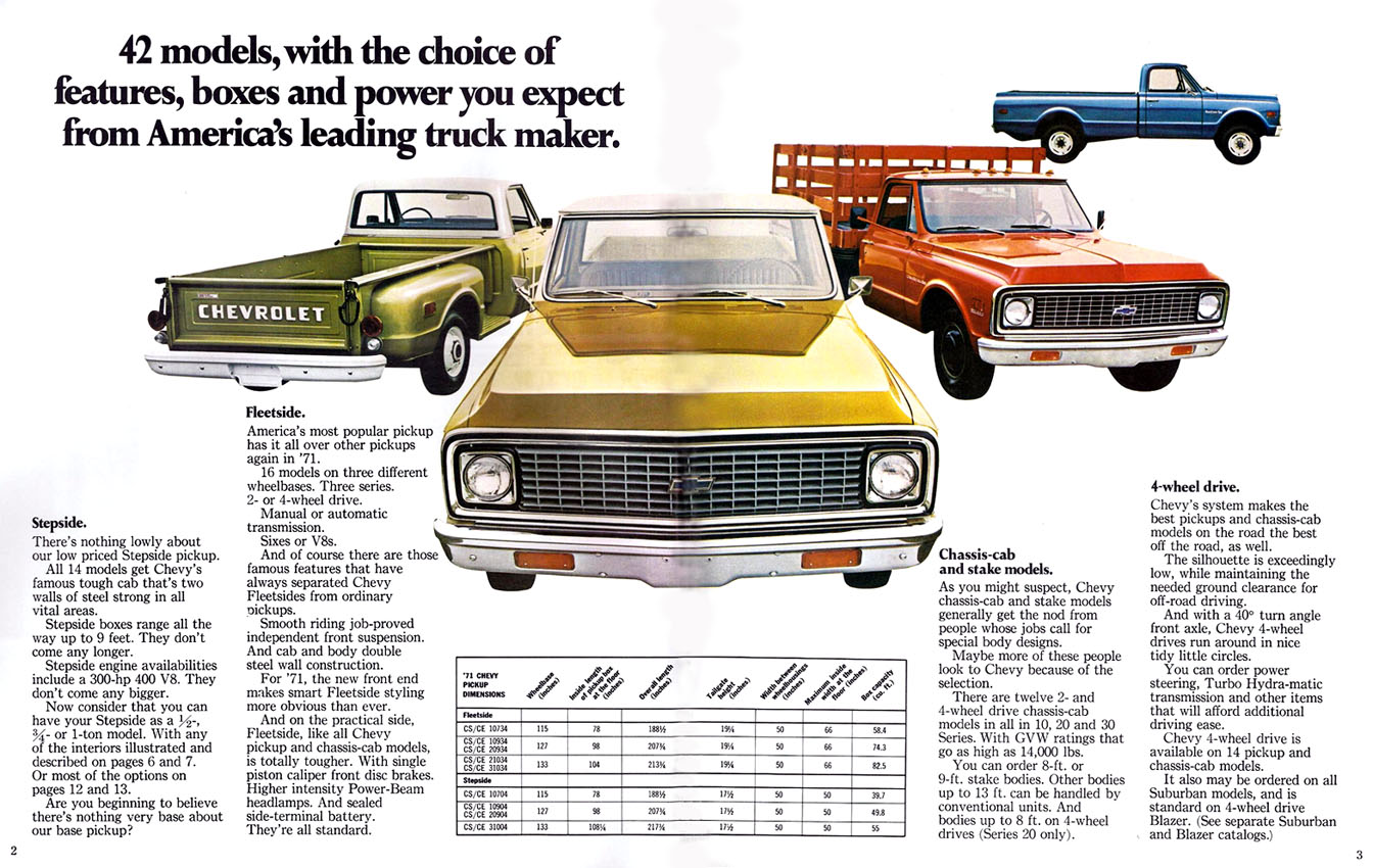 71 Chevy Truck >> Hot Cars