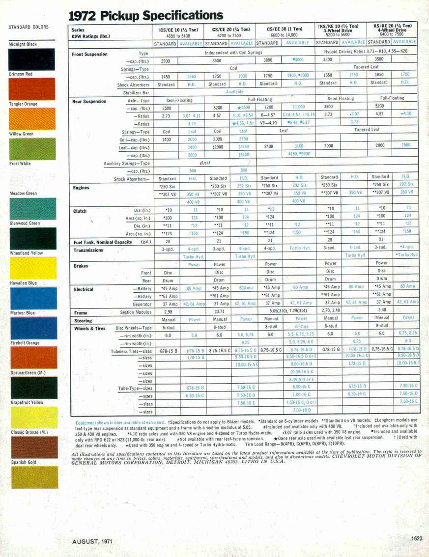 72 mustang wiring diagram