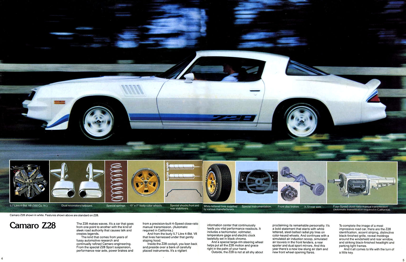 All Types  1980 Z28 Camaro Pictures  19s20s Car and Autos All