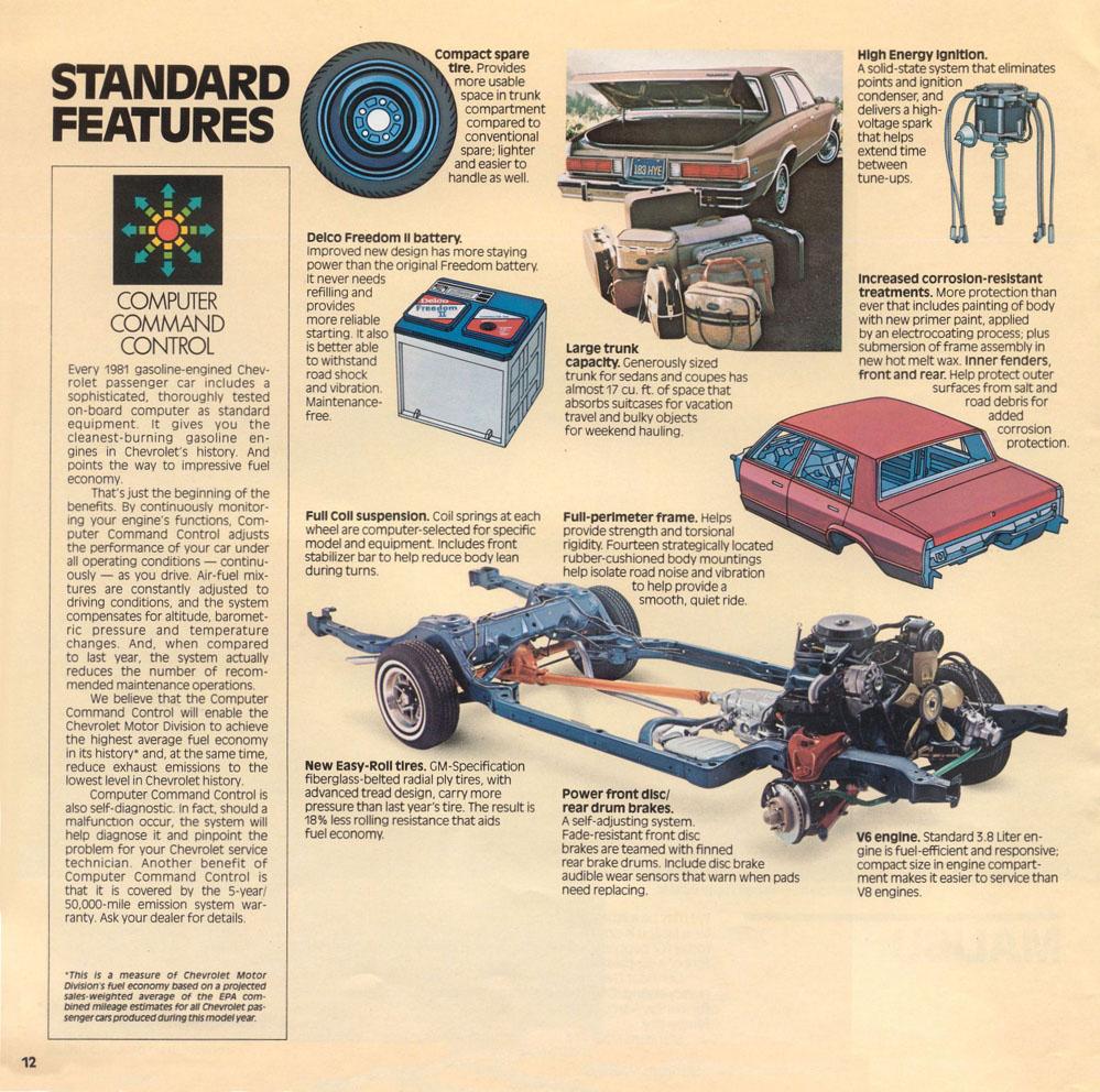 Hot Cars 3 8 Liter Gm Engine Diagram