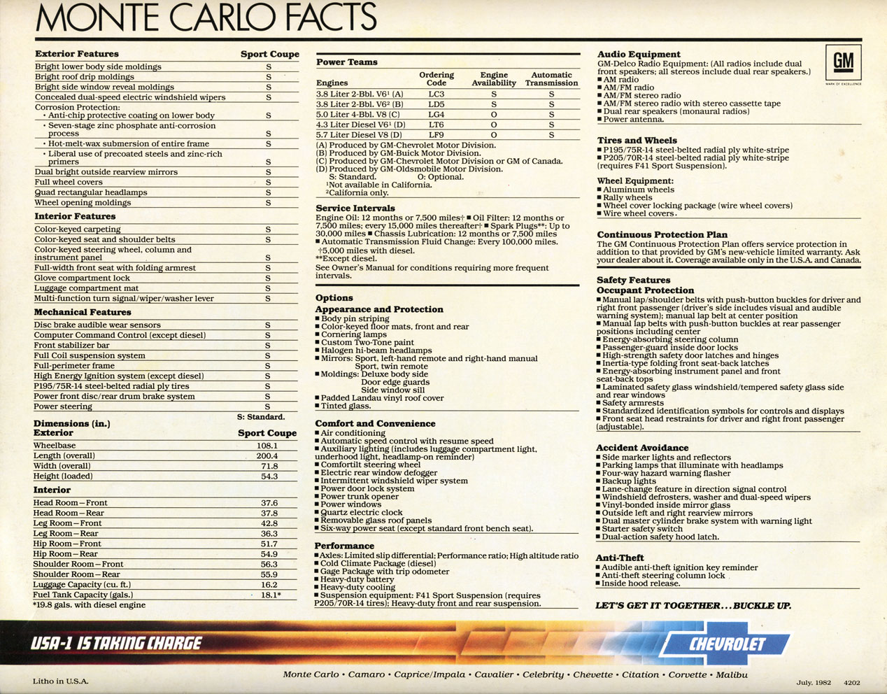 1983 Chevrolet Monte Carlo.