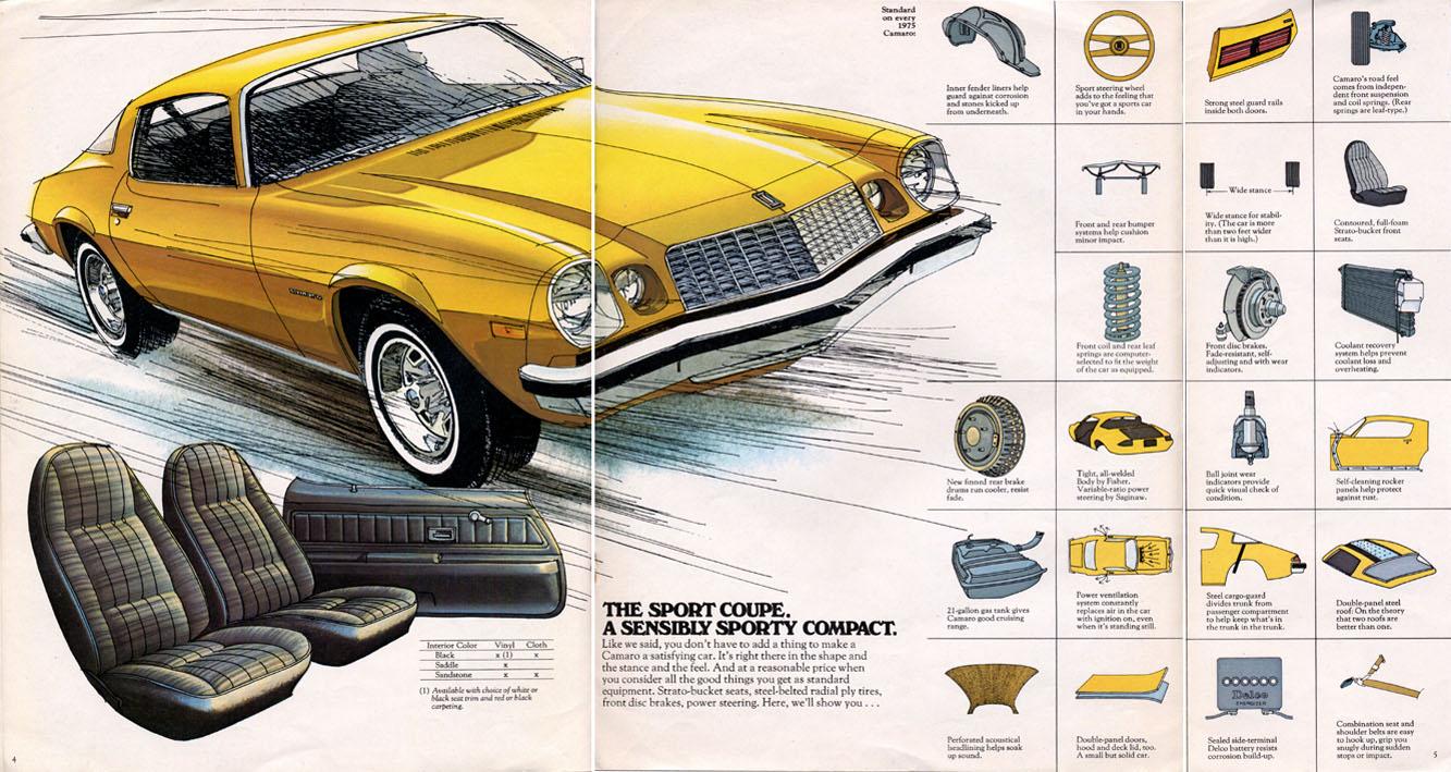 Camaro Chevy 1975 Chevrolet Camaro