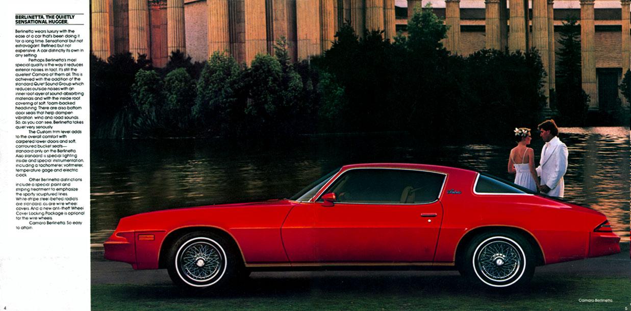 1979 Camaro Z28 Wallpaper - WallpaperSafari