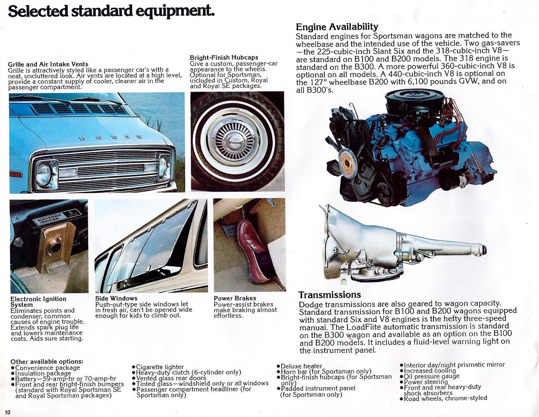 South Pointe Chevrolet Parts >> Pointe Dodge | 2018 Dodge Reviews