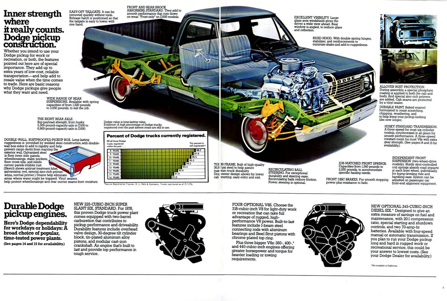 1978 Power Wagon Diesel Dodge Ram Ramcharger Cummins