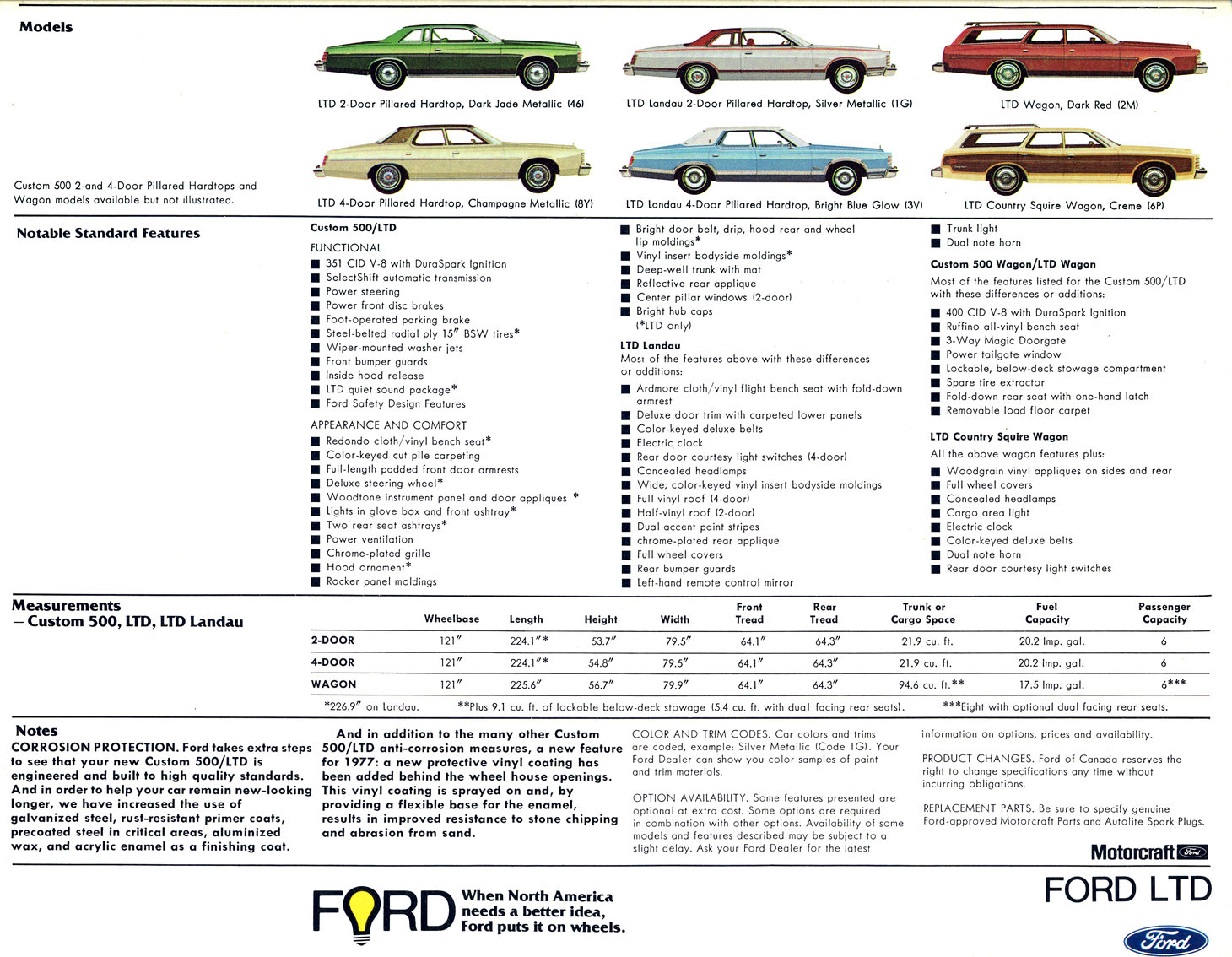 IMCDb.org: 1975 Ford LTD in