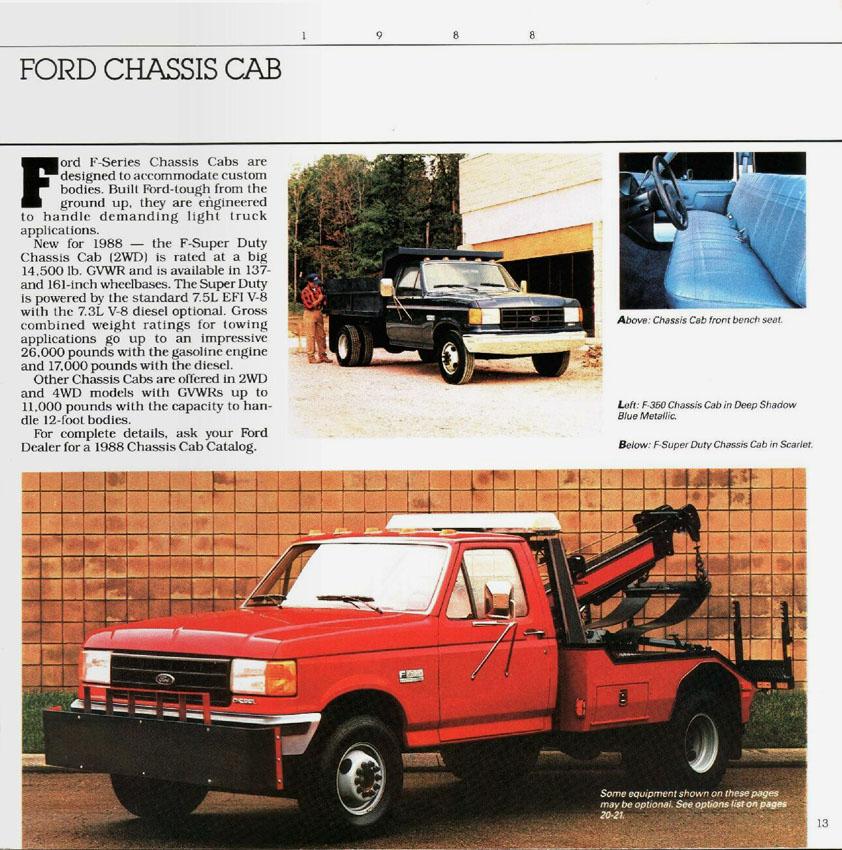 IMCDb.org: 1989 Ford F-Series Regular Cab Custom In
