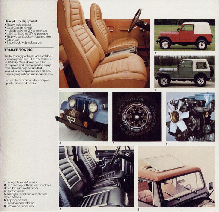 Jeep CJ7: différences entre versions 80jeepcj5