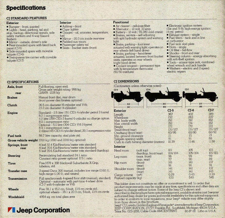 Jeep CJ7: différences entre versions 80jeepcj8