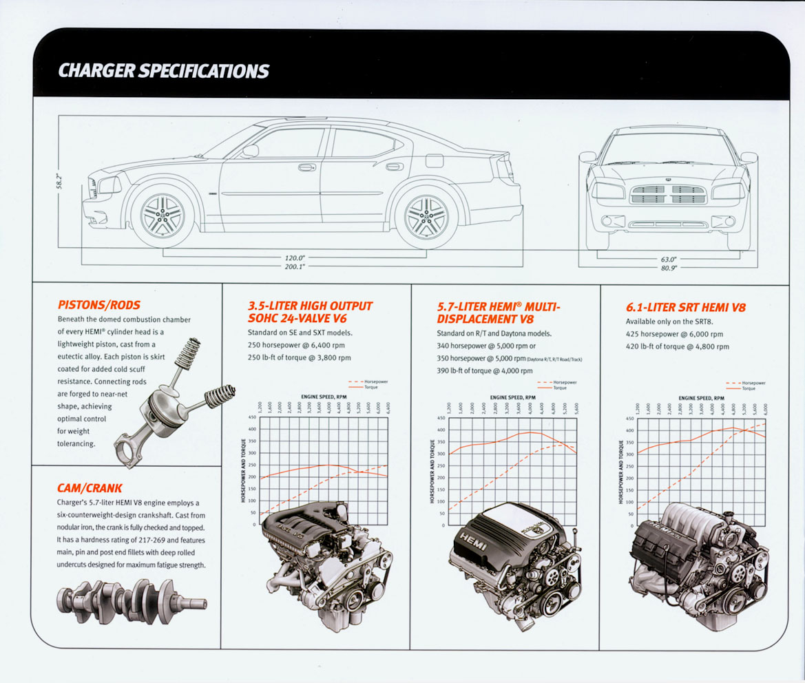 2006 Dodge Charger 5 7 Engine Diagram | Wiring Liry on