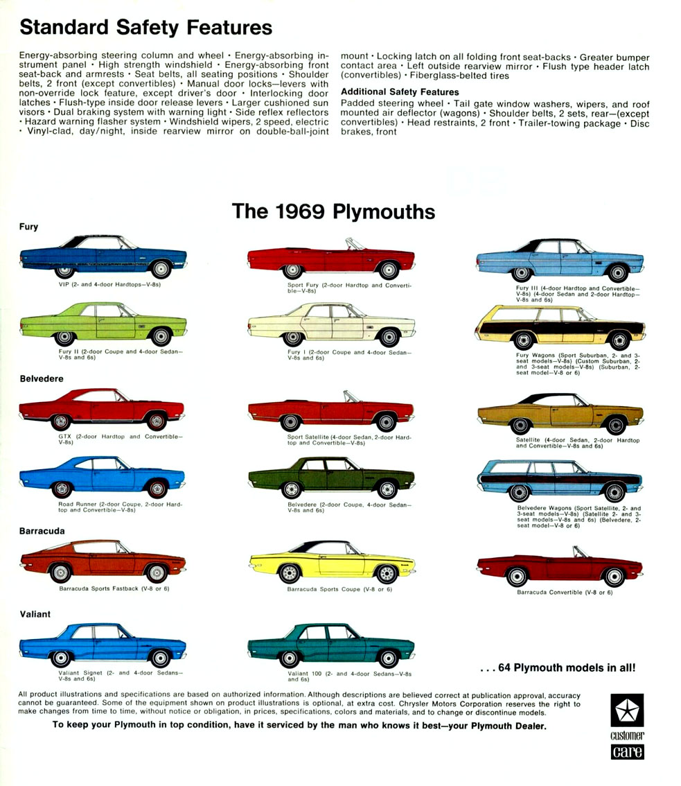1968 plymouth sport suburban station wagon html