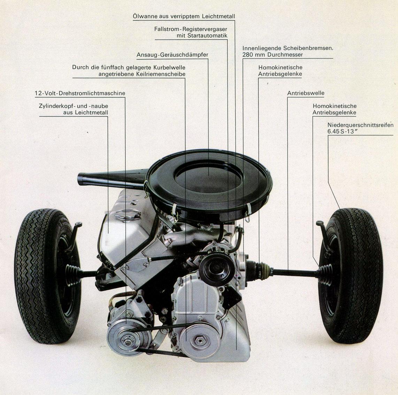 Kelebihan Audi Super 90 Tangguh