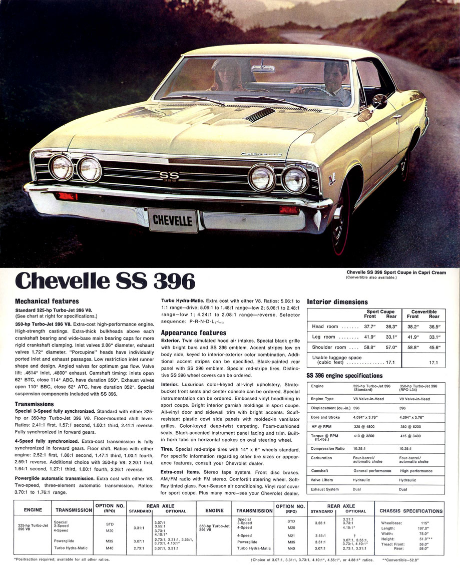 All Chevy all chevy muscle cars : Its all in the details...67 Chevelle SS 396...yummy yellow...ccm ...